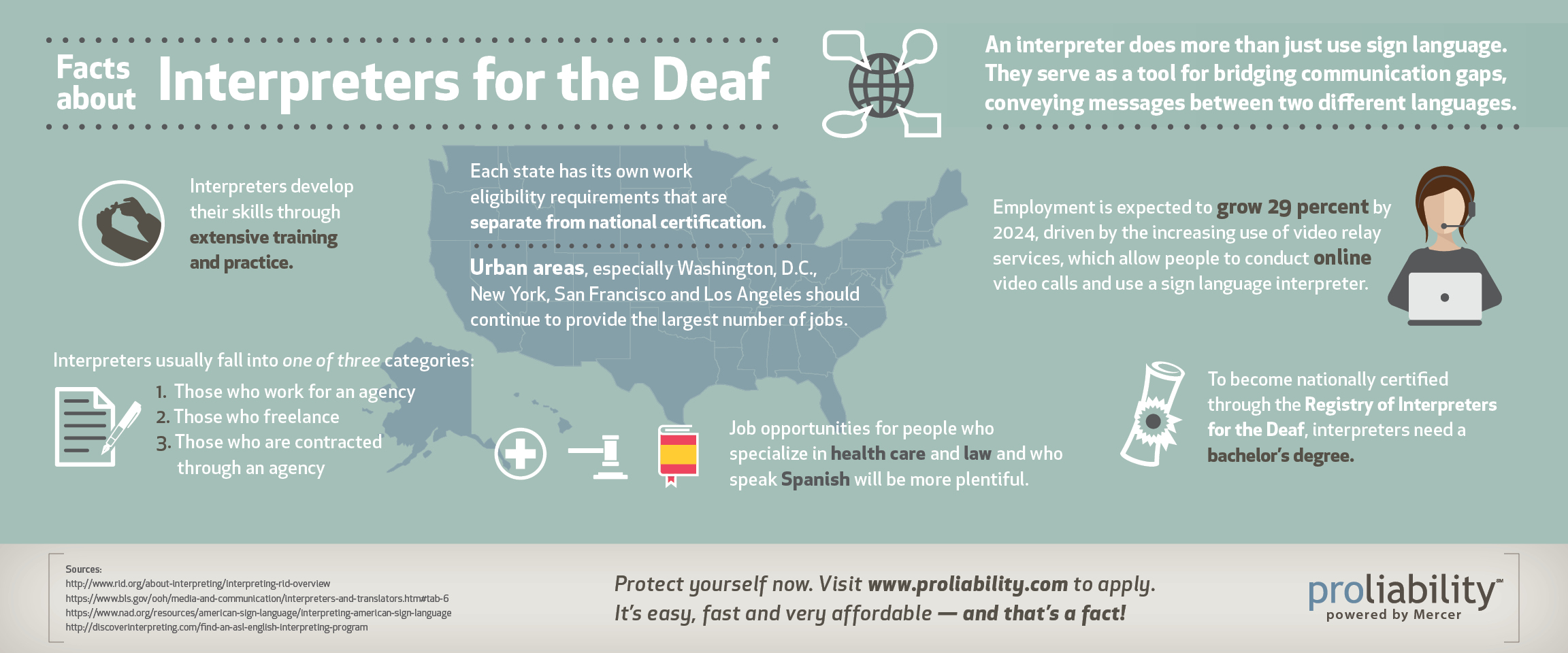 Interpreters for the Deaf Infographic