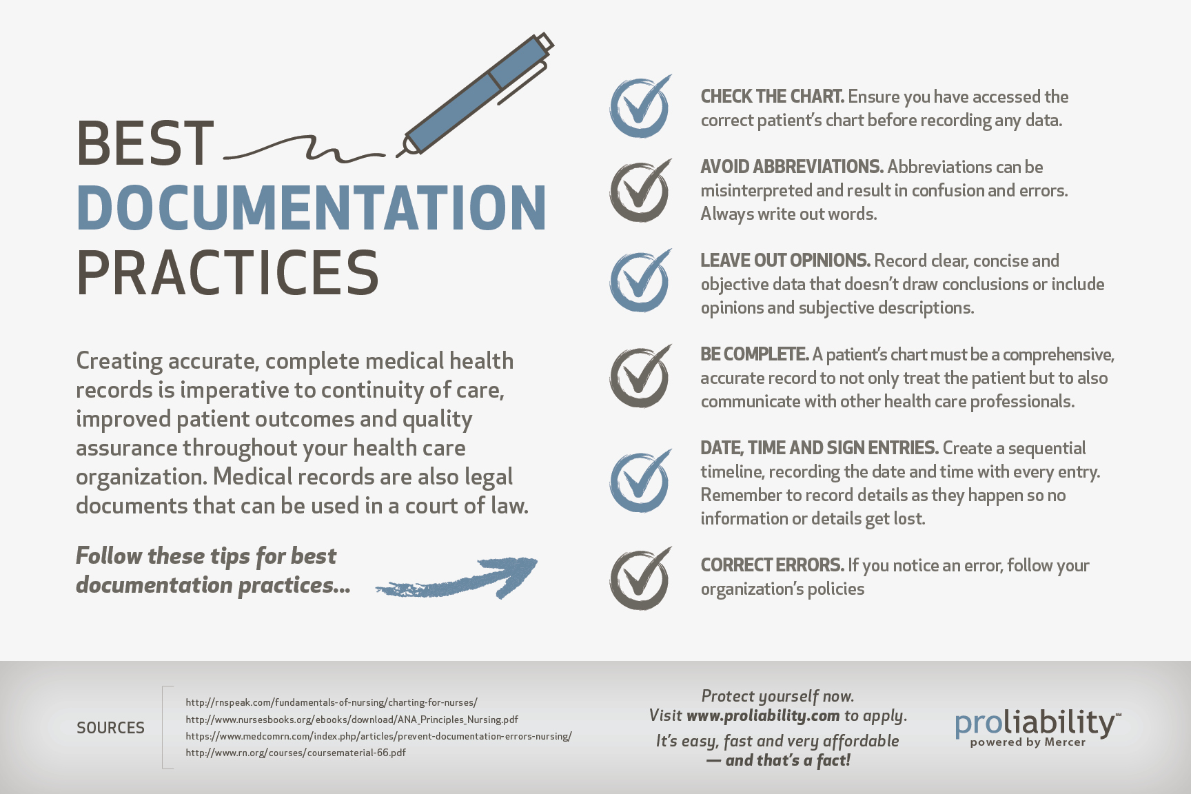 Documentation Best Practices Infographic